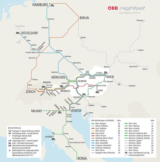 ÖBB Nightjet Verbindungen
